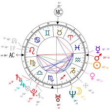 Astrology And Natal Chart Of Justin Timberlake Born On 1981