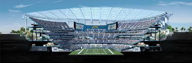 New Chargers Stadium Seating Chart Design Sofi Stadium Stadiumdb Com