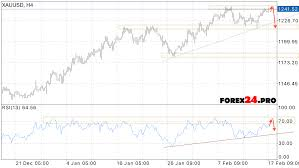 Forex Gold Rates Live Open Market Currency Rates In