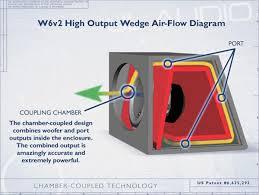 jl wiring diagram jl image wiring diagram jl audio wiring d4 jl home wiring diagrams on jl wiring diagram