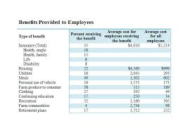 employee benefits package template one page employee benefits package template d templates