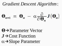 Image result for gradient descent
