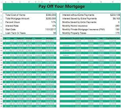 Excel Mortgage Spreadsheet Mortgage Spreadsheet Excel Spreadsheet Mortgage Calculator