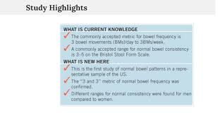 Bowel Movement Consistency Chart Bowel Movements Whats Normal Study Confirms Frequency