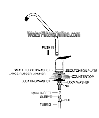 ro faucet with air gap. Brilliant Faucet Faucet Repair Parts Diagram For RO Reverse Osmosis Or Water Filter System Air  Gap And Non Gap On Ro With Air Gap E