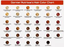Garnier Nutrisse Hair Color Chart Sophie Hairstyles 41757