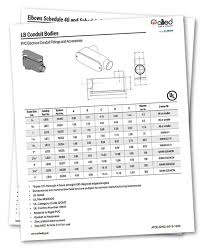 Specification Sheets Allied Tube Conduit Electrical