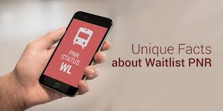 Waitlisted Ticket After Chart Preparation Journey From Waitlist Ticket To Confirmed Ticket Railyatri
