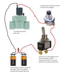 sprinkler valve wiring diagram diagrams get image about irrigation valve wiring diagram irrigation home wiring diagrams