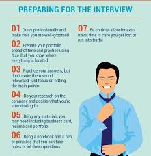 How To Be Successful In A Job Interview 21 Tips For A Successful Job Interview Infographic