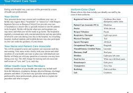 Borgess Medical Center Patient Visitor Guide Pdf Free