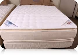 Contour Care Windsor Two Sided Pillow Top Mattress By Eclipse