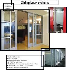 Sliding Door Systems | spracointeriors