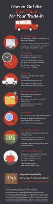 5 advantage of purchasing a car insurance plan