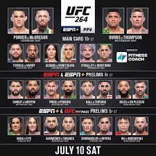 UFC 264 Poirier vs. McGregor 3. Where ...