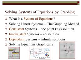 solving systems of equations by graphing what is a system of equations