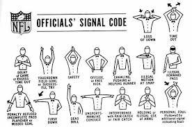 Football Referee Signals Chart Basketball Referee Signals