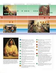 Apostles Death Chart Lds New Testament Times At A Glance Chart 2 The Saviors Final