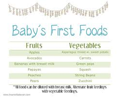 Babys First Food What We Are Feeding Our Baby Heart Of