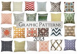 trending home decor patterns home decor 2017
