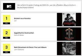 Guns N Roses Appetite For Destruction Erklimmt Platz 2 Der