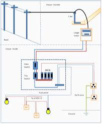 basic home wiring diagrams house wiring block diagram the readingrat net throughout simple basic home wiring