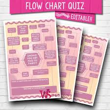 Hostess Sales Chart Fun Flow Chart Quiz Game
