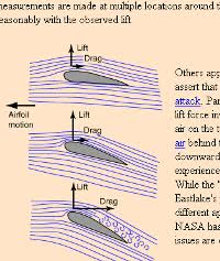 bernoulli equation lift. airfoil, bernoulli vs newton for airfoil lift and terminology could be read also here. equation h