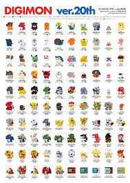 Digimon Digivolution Chart Season 1 Digimon Ver 20th Evolution Guide Poster Digimon