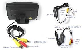 cmos camera wiring diagram 12v cmos automotive wiring diagrams wiring reverse camera m48 rvsmawrl