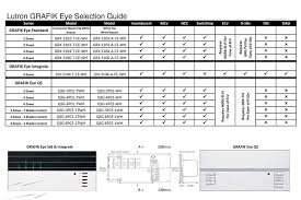 lutron grx 3506 t ce wh grafik eye 6 circuits 16 mood lighting scenes control panel in white