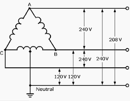 a delta connected, three phase, four wire secondary transformer 3 Phase Delta Transformer Wiring Diagram a delta connected, three phase, four wire secondary transformer can provide three output voltages 120, 208, and 240 v ac energy and power pinterest 3 phase delta wiring diagram