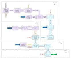 Advanced Ore Processing Factorio Forums