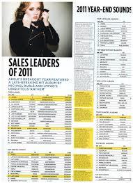 Billboard Magazine January 14 2012 The Black Keys L