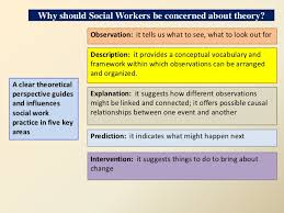 theories of social work  19