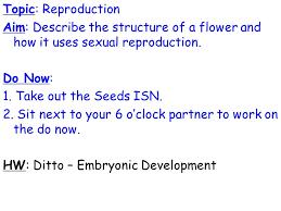 Angiosperm Vs Gymnosperm Venn Diagram Topic Reproduction Aim Describe The Structure Of A Flower And How