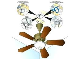ceiling fan wobble fix a ceiling fan fix ceiling fan wobble ceiling fan wobbleakes