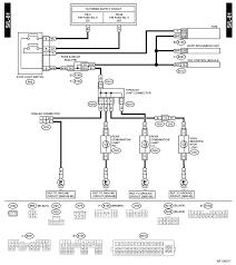 subaru tribeca wiring diagram wiring diagram 2008 subaru tribeca wiring diagram wiring diagrams second subaru tribeca wiring diagram 2008 subaru tribeca wiring