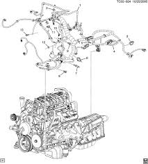 automotive wiring diagrams discover your wiring 2003 chevy avalanche wiring harness engine