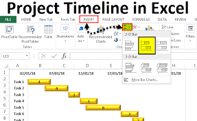 How To Prepare A Timeline Chart Project Timeline In Excel Examples How To Create Project