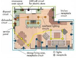 home wiring circuit diagram the wiring diagram planning out diagrams for home electrical circuits circuit diagram