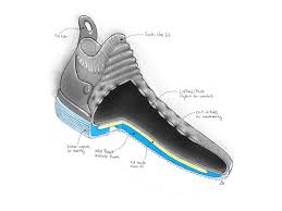 Kd Shoe Designer Kevin Durant Goes California Casual Nike News