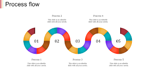 Flow Template A Five Noded Process Flow Ppt Template