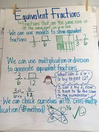 Equivalent Fractions Anchor Chart 4th Grade Equivalent Fractions Anchor Chart 4th Grade Teacher