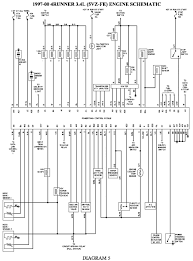 wiring diagram 1995 toyota 4runner interior residential electrical Toyota 4Runner Electrical Wiring Diagram at 1995 Toyota 4runner Wiring Diagram