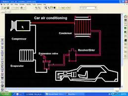 how car air conditioner works. how car air conditioning works conditioner