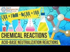 chemical equilibrium le chatelier s principle chemistry  get chemistry help lesson a video describing acid base neutralization reactions