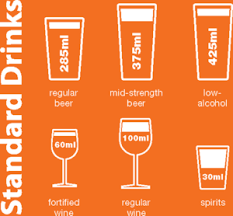 Australian Standard Drinks Chart Alcohol And Type 1 Diabetes Booklet Ndss