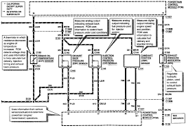 f250 7 3l wiring diagram 1997 wiring diagrams does the wire for the cam positioning sensor on a 1997 f250 7 3l f250 7 3l wiring diagram 1997