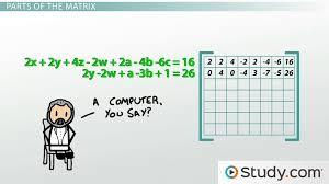 Vectors  Matrices  amp  Determinants in Trigonometry  Homework Help     What is a Matrix